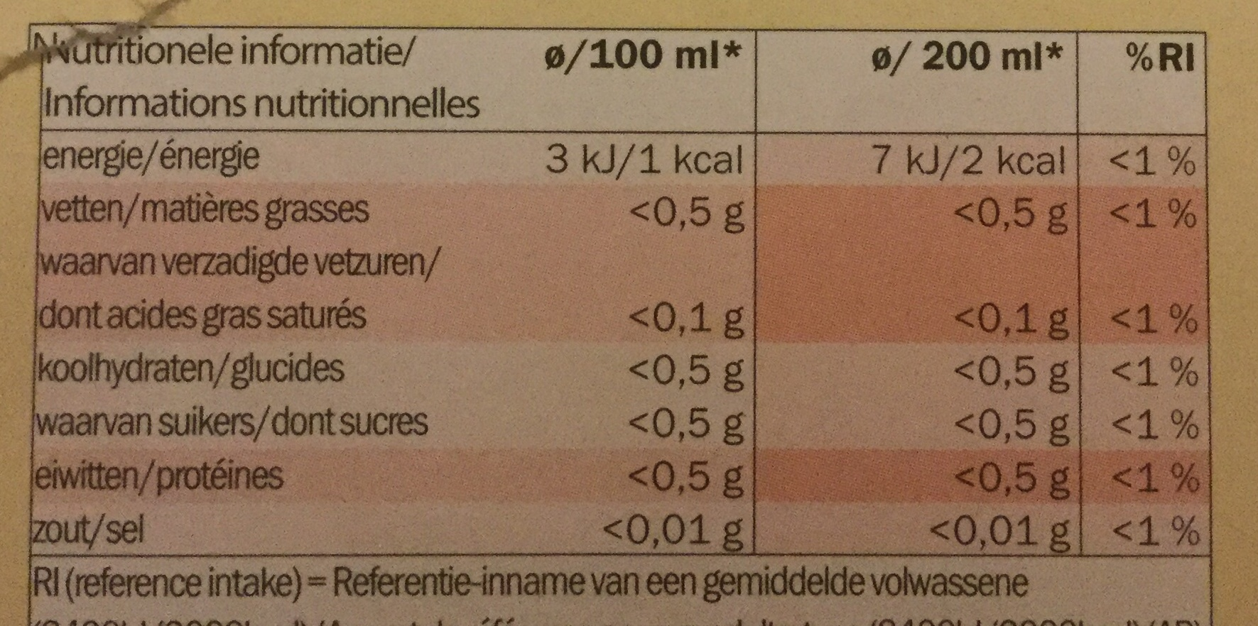 Thé vert sencha - Información nutricional - fr