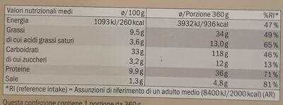 pizza con fichi e gorgonzola - Nutrition facts
