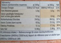 Chicken Sweet & Sour - Informations nutritionnelles - fr