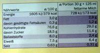 Multigrain Rings - Voedingswaarden - de