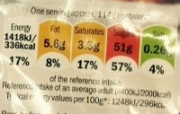 Christmas Pudding - Nutrition facts