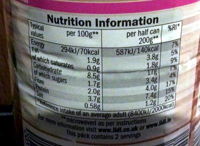 Pea & Ham soup - Nutrition facts