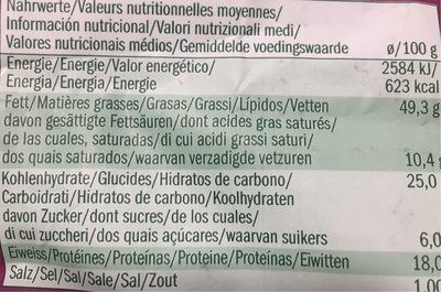 Cashews Noix de cajoux - Nutrition facts