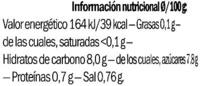 Atjar tjampoer - Información nutricional