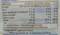 Tintenfischringe - Nährwertangaben