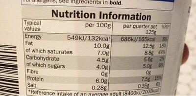 Greek yogurt creamy - Nutrition facts - es