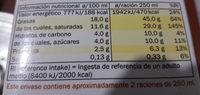 Creme allegee - Información nutricional