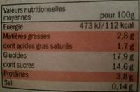 Yaourts patissiers - Voedingswaarden - fr