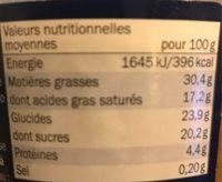 Cookie Dessert - Informations nutritionnelles