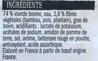 15 Boulettes au Bœuf - Ingredients
