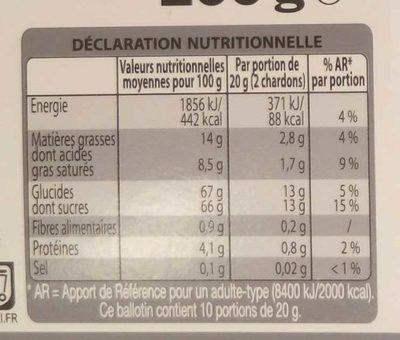 Chardons liqueurs & alcools - Nutrition facts