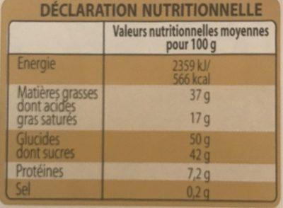 Bonbons de Chocolat au Lait - Nutrition facts