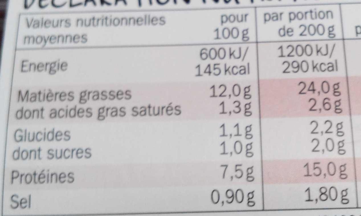 Crudités Bacon Fumé Oeuf Poché - Informations nutritionnelles
