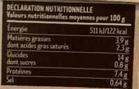 Farfalles aux champignons et au poulet - Informations nutritionnelles - fr
