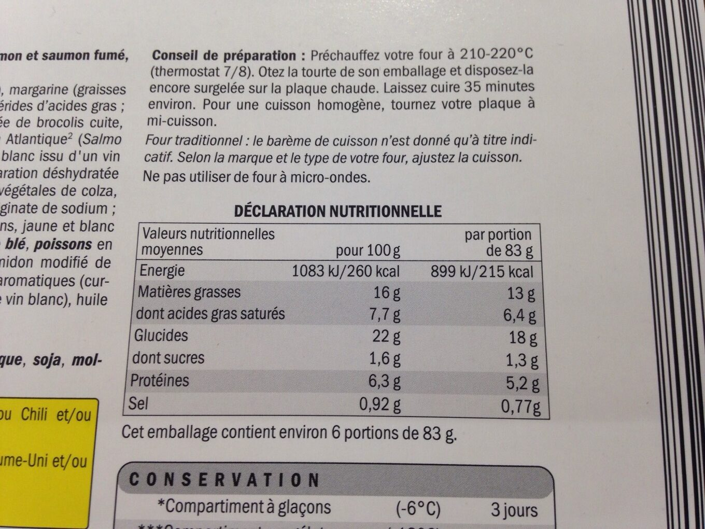 Tourte aux deux saumons - Nutrition facts - fr