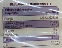 Diots de Savoie fumés - Informations nutritionnelles - fr