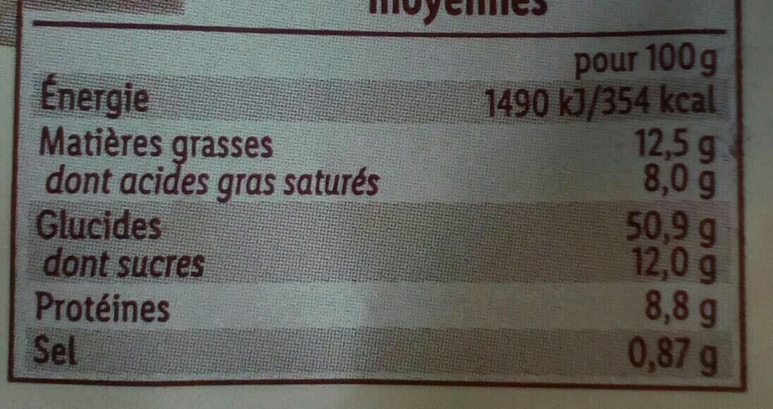 Mini Gâche Nature - Informations nutritionnelles - fr