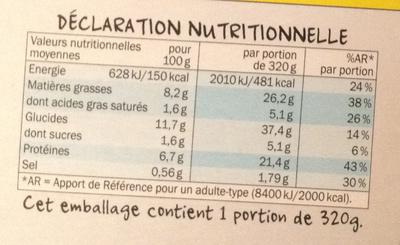 Crudité Thon Maïs et Oeuf Riz long - Informations nutritionnelles - fr