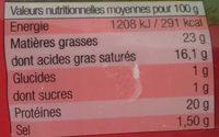 Bûche de chèvre - Voedingswaarden - fr