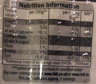 Aspragus - Nutrition facts