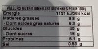 Pains aux raisin - Ingrédients - fr