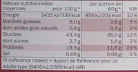 Pois chiches calibre moyen - Informations nutritionnelles - fr