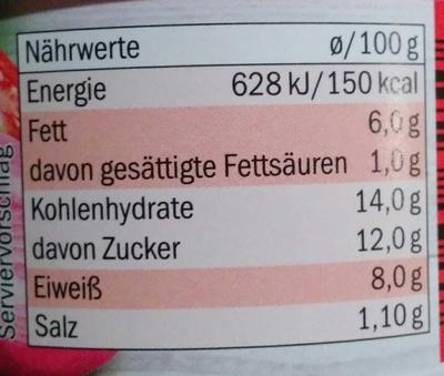 Vegetarischer Brotaufstrich Pastasciutta - Nutrition facts