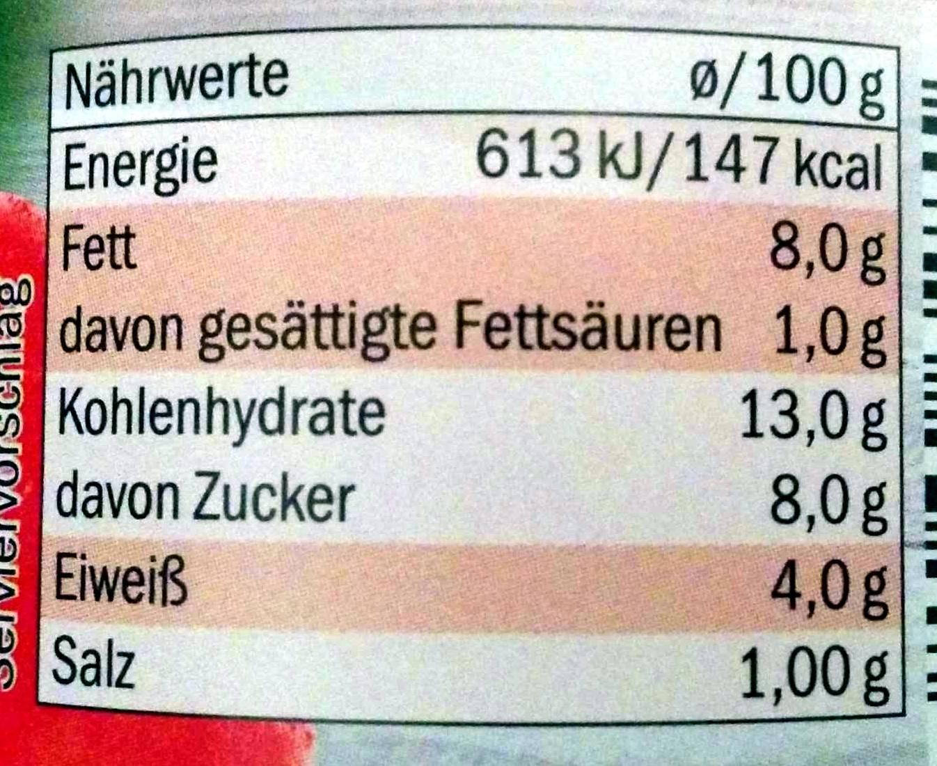 Vegetarischer Brotaufstrich Paprika Cashew - Nutrition facts