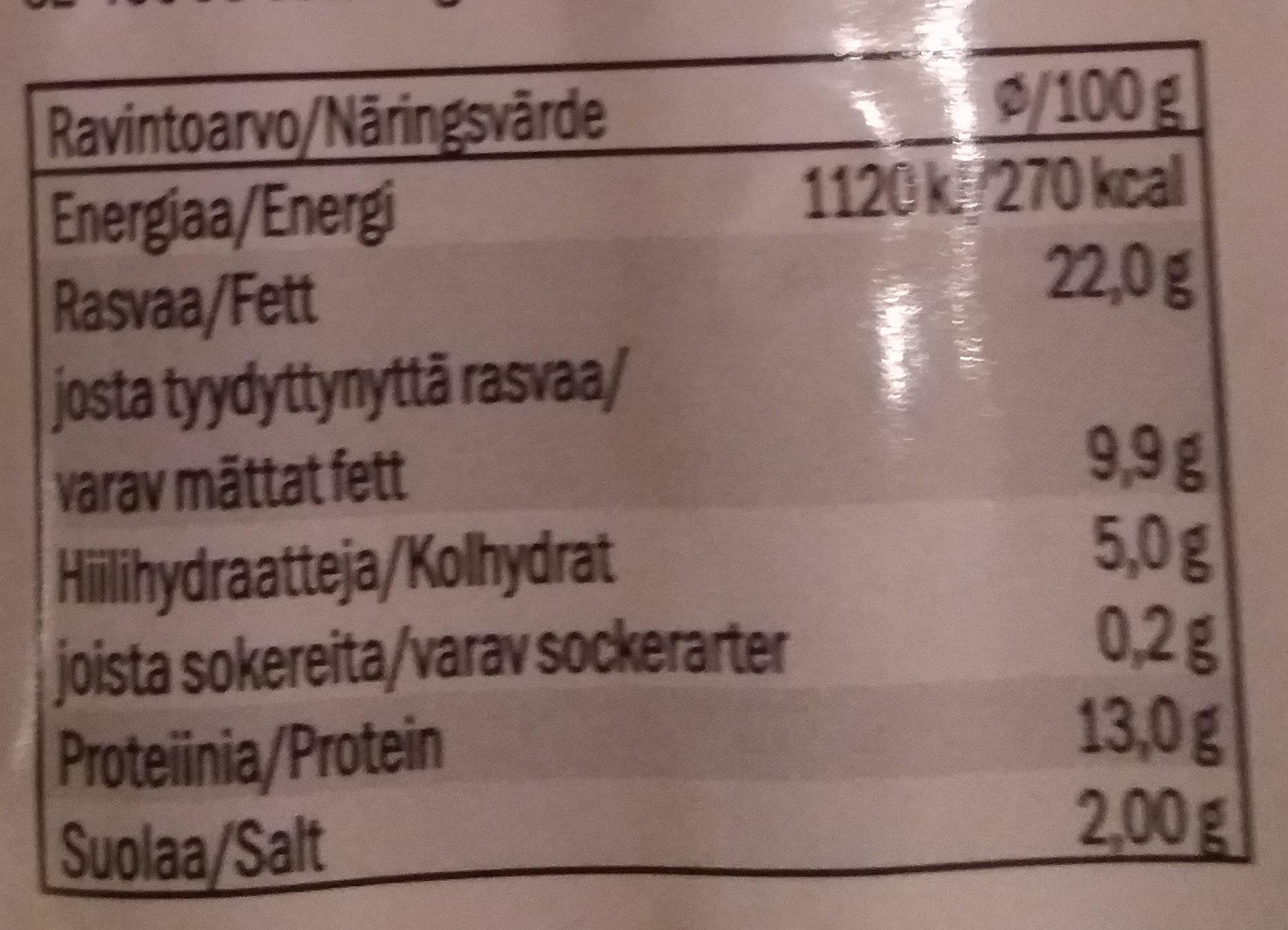 Lammasnakki - Informations nutritionnelles