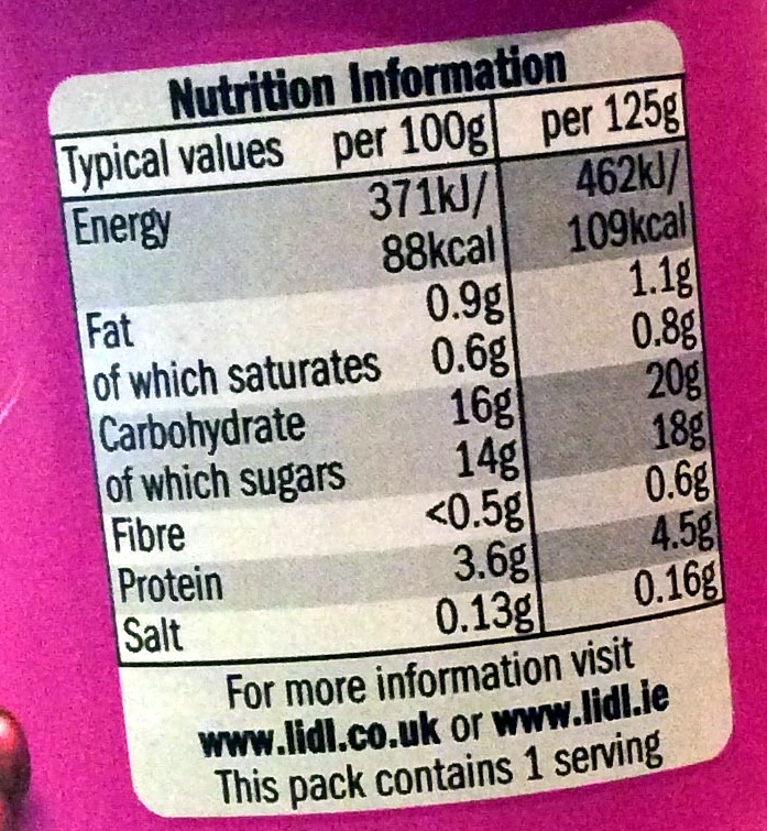 Berries & Cherries Yogurts - Nutrition facts