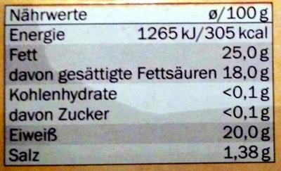 Fromage de Bretagne - Nährwertangaben