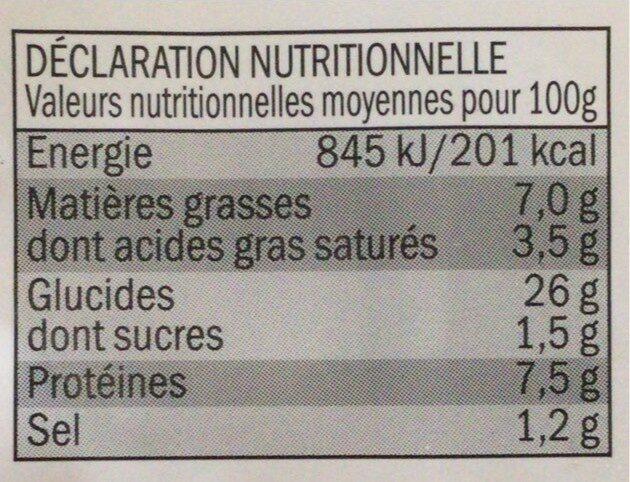Cappelletti Epinard et ricotta - Informations nutritionnelles - fr