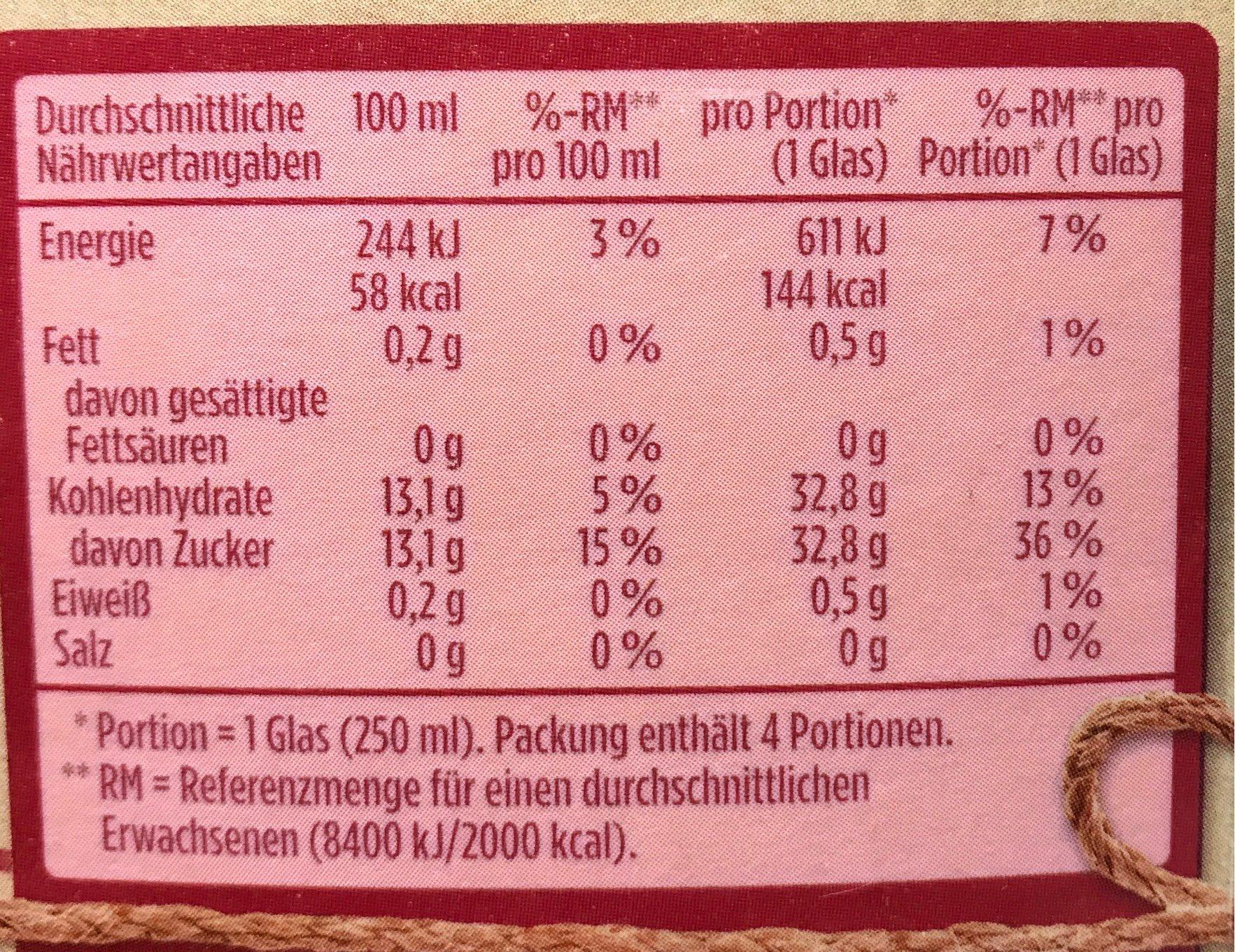 Image Result For Nektar Nutrition Facts