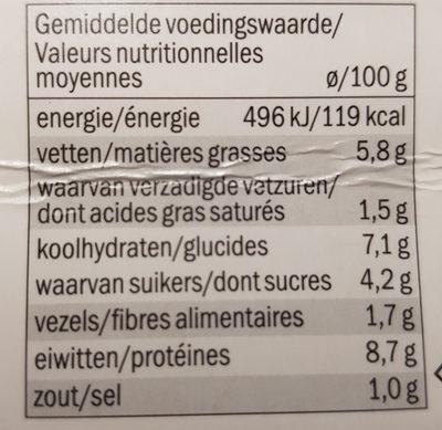Civet de Marcassin à la sauce chasseur - Voedingswaarden