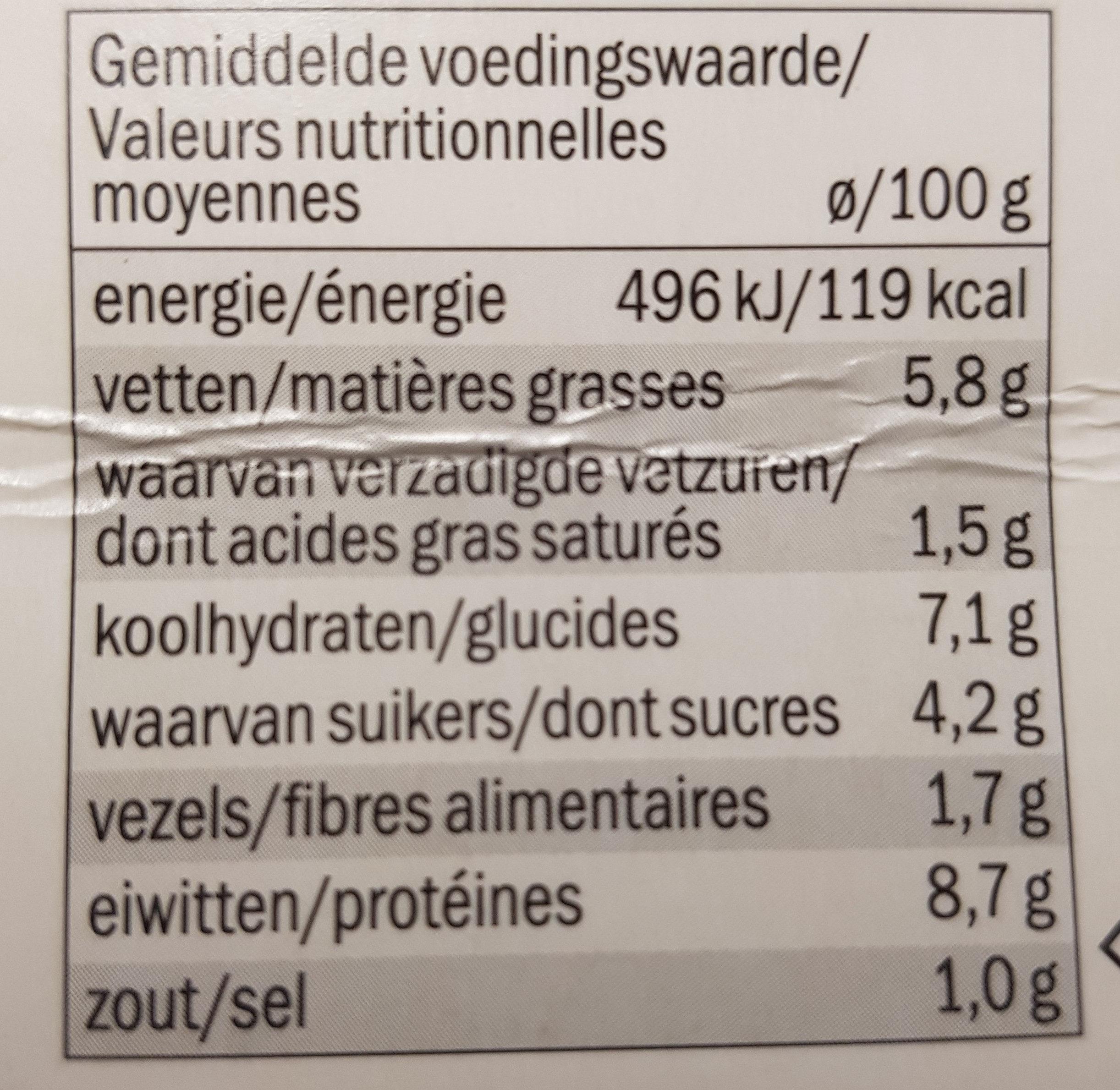 Civet de Marcassin à la sauce chasseur - Voedingswaarden - fr
