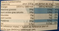 Grana Padano A.O.P râpé - Información nutricional