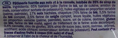 Baklava - Ingrédients