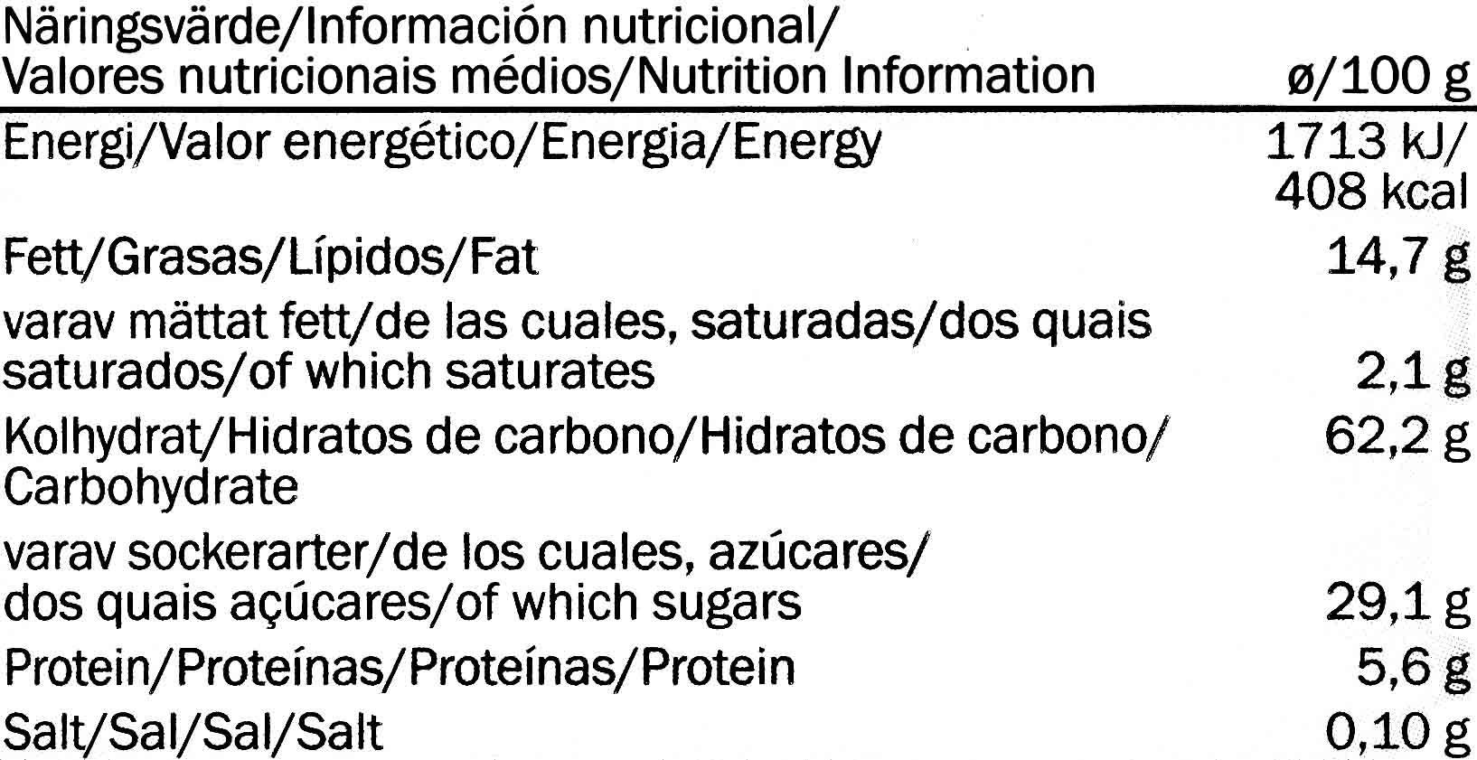 Baklava - Información nutricional