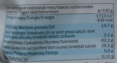 Baklava - Informations nutritionnelles