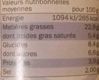Sauce grecque Feta & tomate séchée - Voedingswaarden