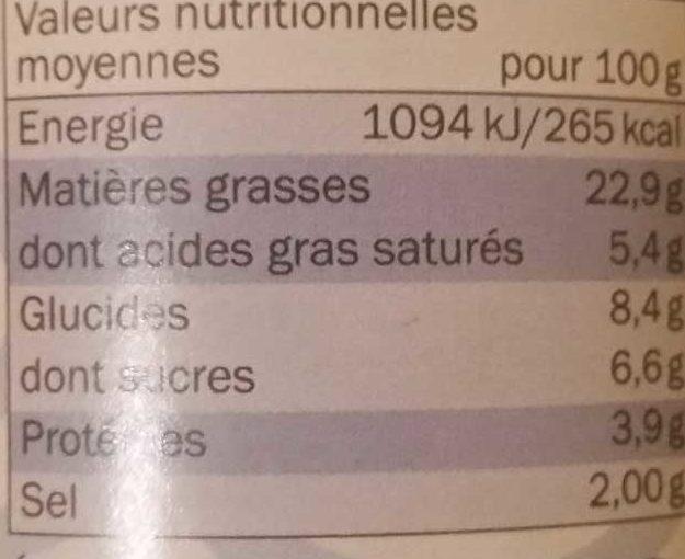 Sauce grecque Feta & tomate séchée - Voedingswaarden - fr
