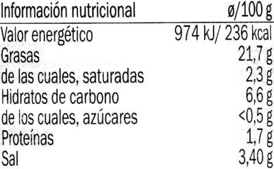 Aceitunas surtidas con hueso - Informació nutricional