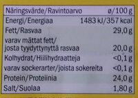 Gouda tierno - Ravintosisältö - fi