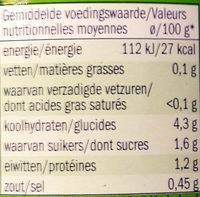 Haricots verts - Voedingswaarden