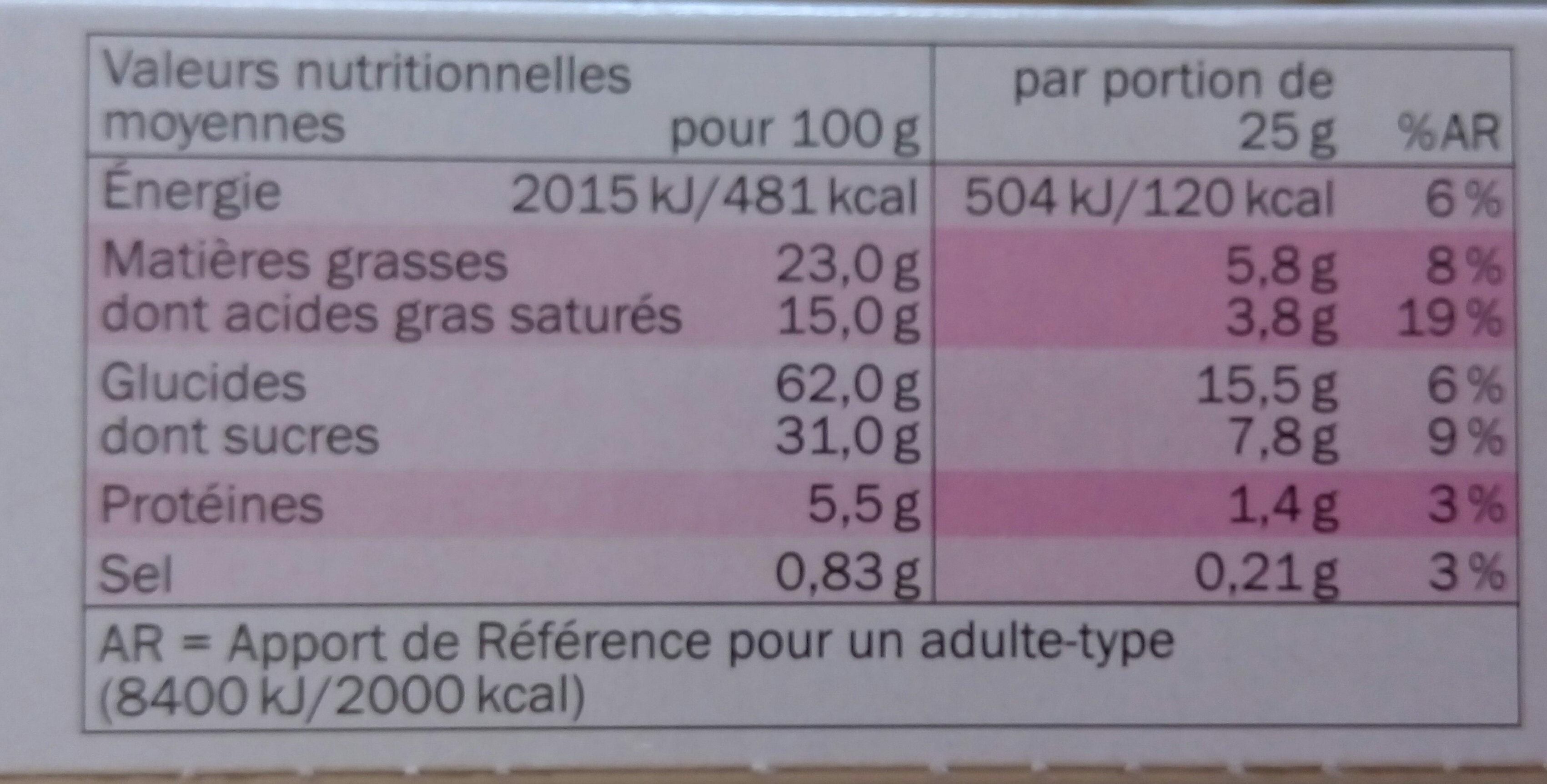 Les Sablés Pur Beurre - Cœur Framboise - Voedingswaarden - fr