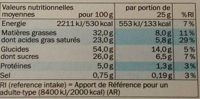 Les Sablés Pur Beurre Cœur Coco - Nutrition facts - fr