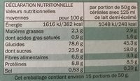 Choco Shells - Nutrition facts