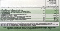 Vitelle nut clusters - Informations nutritionnelles - fr
