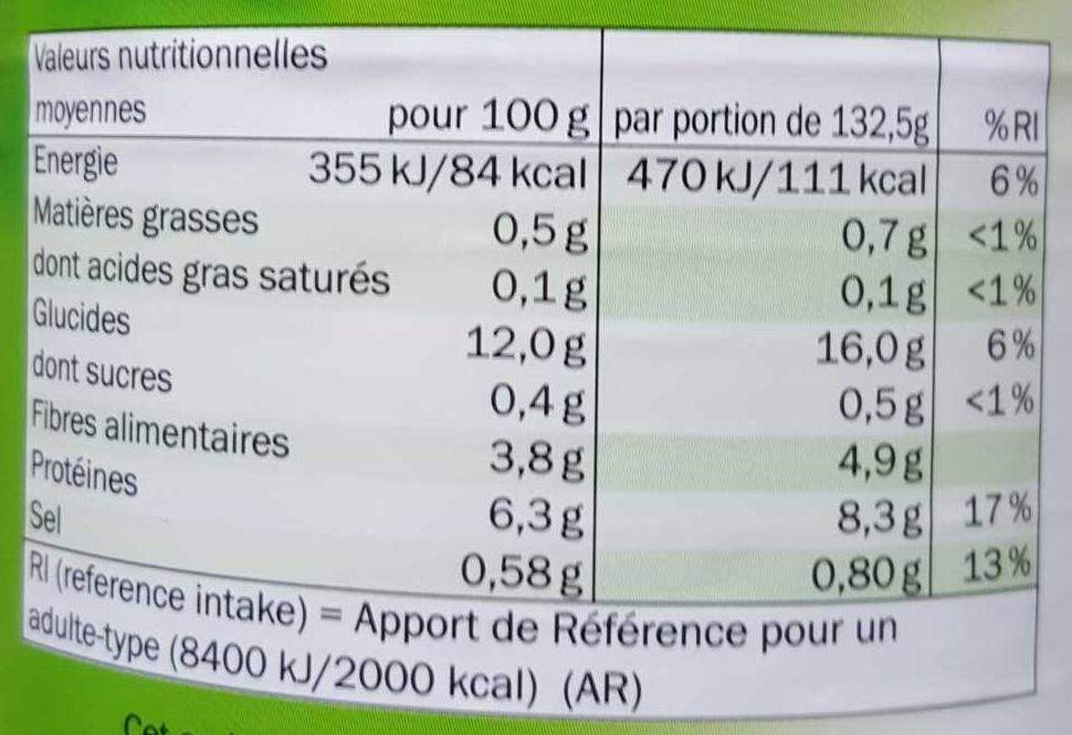 Lentilles - Voedingswaarden - fr