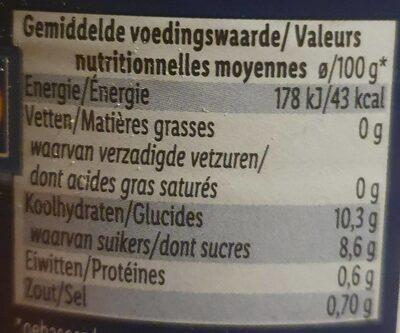 Pickeld Gherkin - Nutrition facts - fr